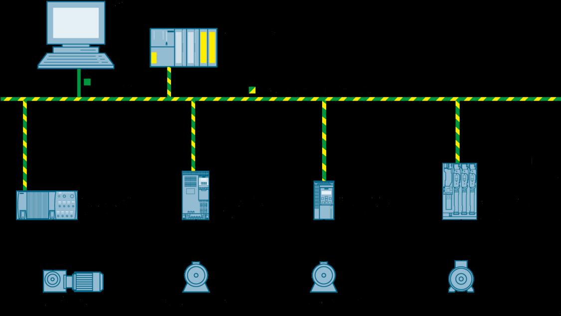 Data: 07 de Julho de 2020 - 10h00 às 11h30    Neste webinar será demonstrado como configurar e utilizar as funções de safety básicas e integradas no inversor SINAMICS G120. Será demonstrado na prática para que serve cada função e como utilizá-la, via terminal.
