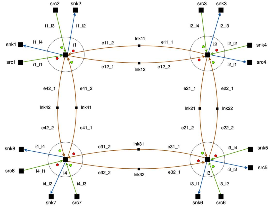 Repräsentation im Logiksystem