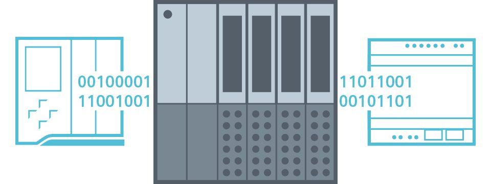 Гнучке призначення даних множинним контролерам