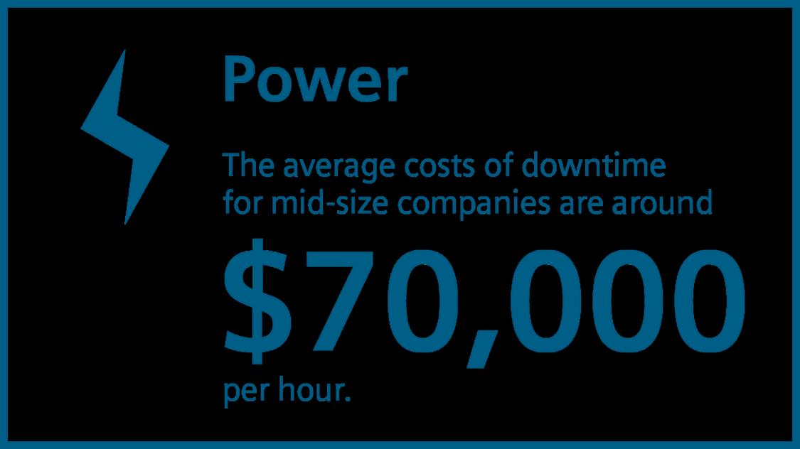 Desigo CC for power supply of buildings