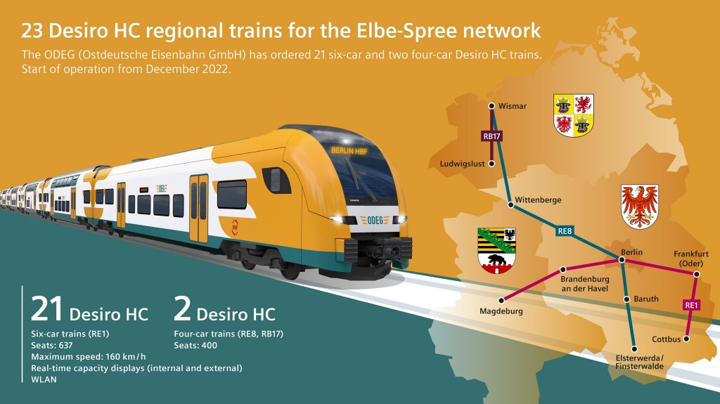 Infographic: 23 Desiro HC regional trains for the Elbe-Spree network