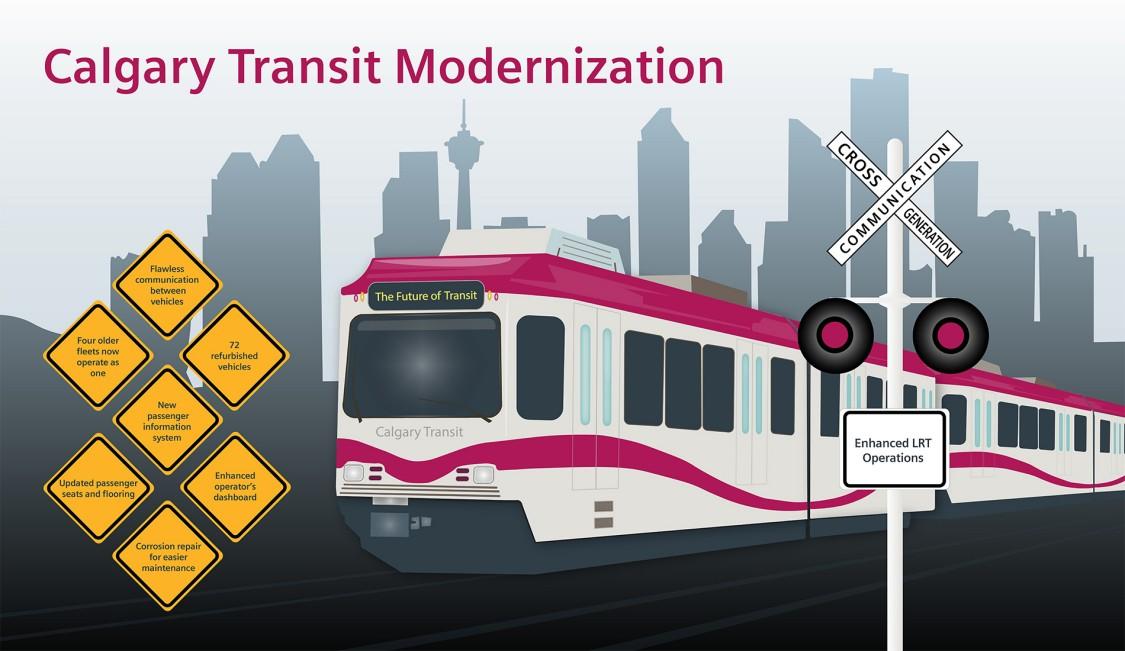 Calgary transit modernization