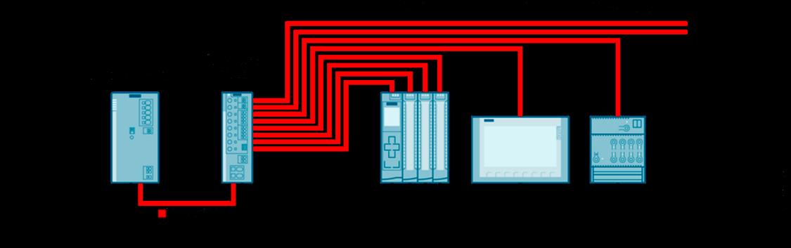 Konfigurationsgrafik zum SITOP Selektivitätsmodul