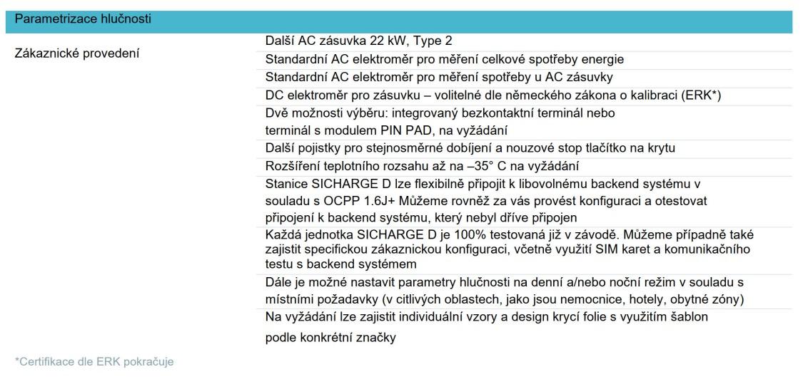 Konfigurace SICHARGE D