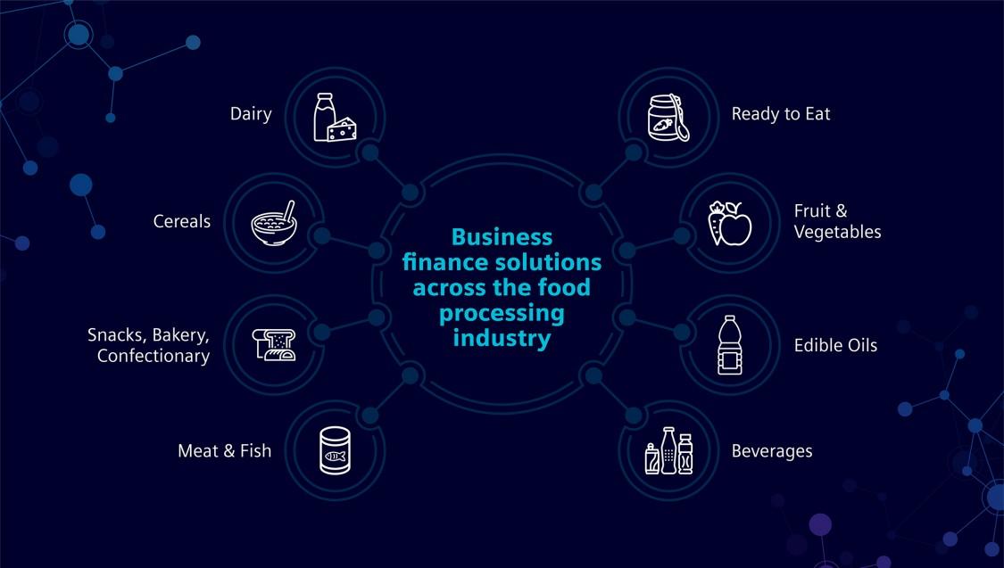 Food and Beverage Machine Finance - Sectors