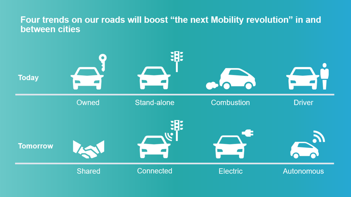 Image shows the next mobility revolution with change transport in and between cities.