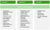 Compliance Management Responsibility Circle
